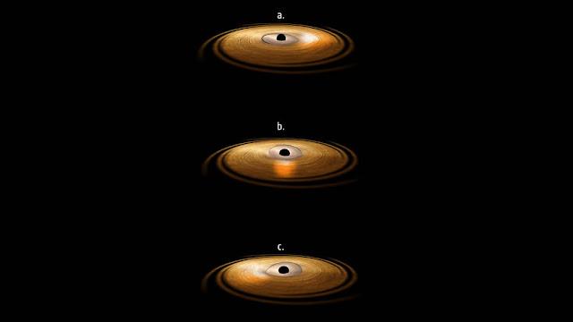 Hình ảnh mô phỏng cho thấy đĩa bồi tụ xung quanh hố đen có phần bên trong đang dịch chuyển. Hiện tượng này cho thấy những vật chất có quỹ đạo quanh hố đen sẽ bị thay đổi chuyển động. Credit: ESA/ATG medialab.