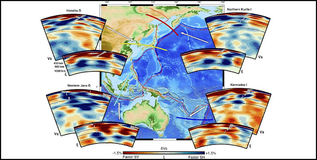 Cross-sections of Earth's mantle down to 1,400 km depth showing changes in its flow as ancient ocean beds fall into Earth's deep interior credit: Ana M. G. Ferreira et al.