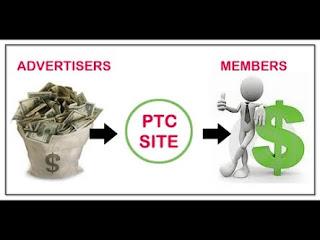 unnamed Mengetahui Alur Kerja Situs PTC dan berpenghasilan dari Ptc