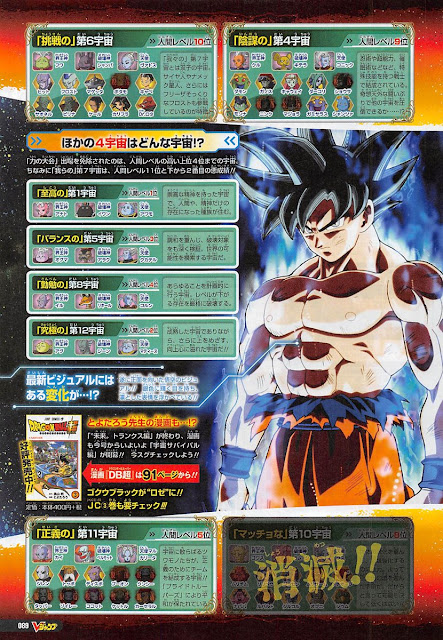 Dragon Ball Super V-Jump magazine unveiled the new form of Goku