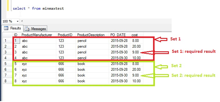 Sql compass sql server min and max in a single query for Sql server table design query