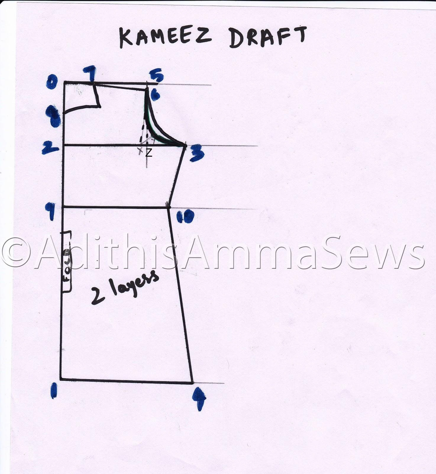 Salwar Neck Design Patterns