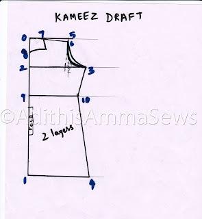 Salwar Kameez Patterns And Designs