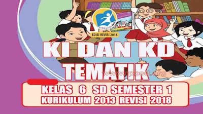 Kurikulum 2013 Revisi 2018