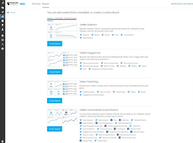 Hootsuite-tableros-boards-predeterminados