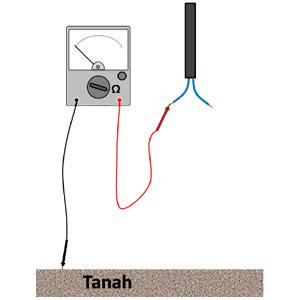 Cara membedakan Kabel Fasa, Netral dan Arde pada Instalasi Listrik di rumah