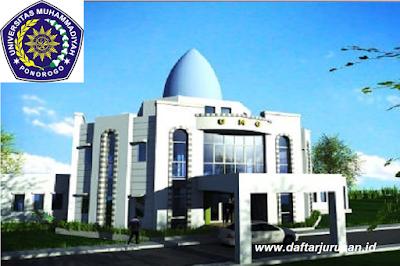 Daftar Fakultas dan Program Studi UMGO Universitas Muhammadiyah Gorontalo
