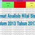 Format Analisis Nilai Siswa Kurikulum 2013 Tahun 2017/2018
