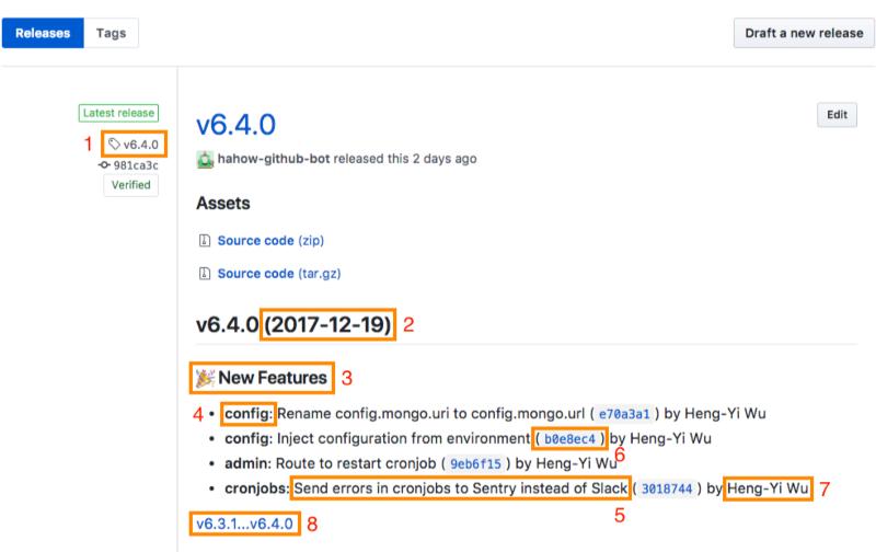 Bot 自動產生的 GitHub Releases