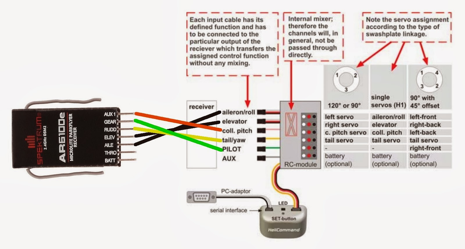 rc helicopter receiver wiring diagram rc switch wiring