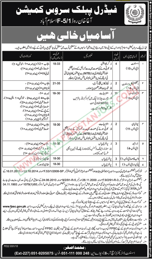 Federal Public Service Commission FPSC Islamabad Jobs 2019 May
