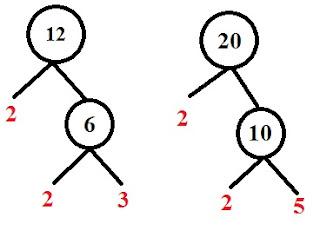 Ketika kita dibangku SD terdapat sedikit bahan Matematika yang tergolong dasa Kumpulan Rumus Matematika SD Kelas 5 Beserta Contoh Soal