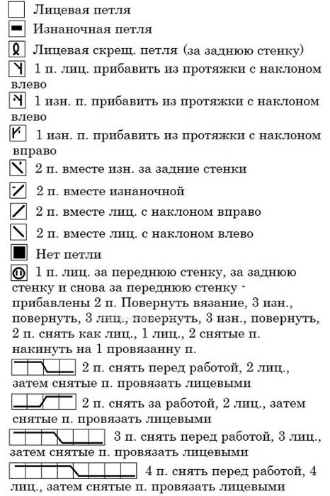 vyazanie dlya jenschin shapka svyazannaya spicami so shemoi i opisaniem
