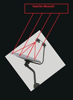 Penerimaan Satelit Measat3 pada Dish Offset