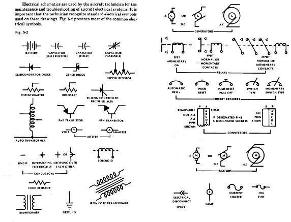 Electrical Circuit Breaker Symbols
