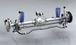Image result for Automobile Rear Axle Assembly Market