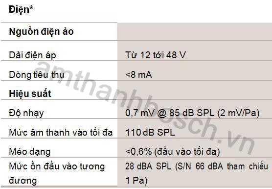 Thông số kỹ thuật micrô tụ điện cổ ngỗng LBB 1949/00