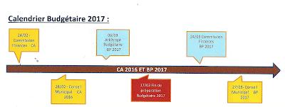 Calendrier Budgetaire.Notre Dame D Oe Preparer Le Budget 2017