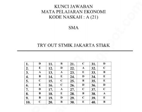 Download Pdf Soal Dan Kunci Jawaban Latihan Un Unbk Usbn 2018 2019 Mata Pelajaran Ekonomi Utk Sma Prodi Ips Kumpulan Soal Unbk Cpns Pppk Ujian Nasional