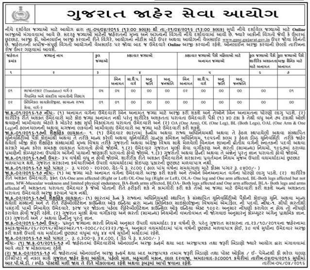 GPSC Translator and Psychologist Recruitment 2016