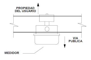 Instalaciones electricas residenciales - planta interruptor principal