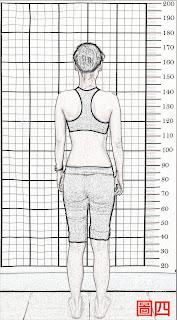 駝背治療, 駝背矯正,脊椎側彎 瑜珈