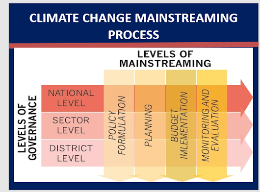 Mainstreaming Climate change at the District and Municipal Assembly Levels