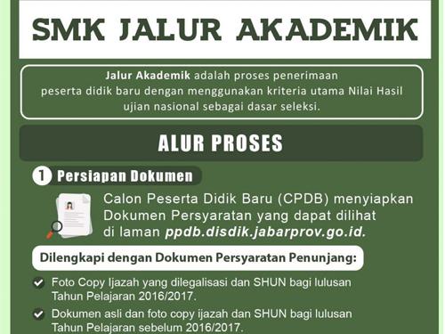 Prosedur dan Jadwal PPDB Jawa Barat 2017 Jenjang SMK Jalur Akademik