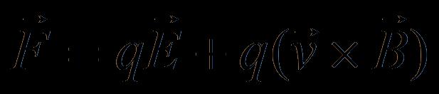 EL FÍSICO LOCO: Fuerza de Lorentz