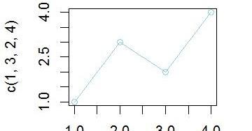 Doing Bayesian Data Analysis: Uniform R code for opening