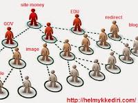 Jenis-jenis backlink dan penjelasanya