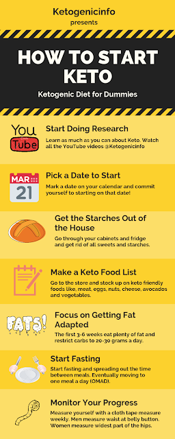 How-to-start-keto