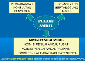 Pengertian Komisi Penilai AMDAL