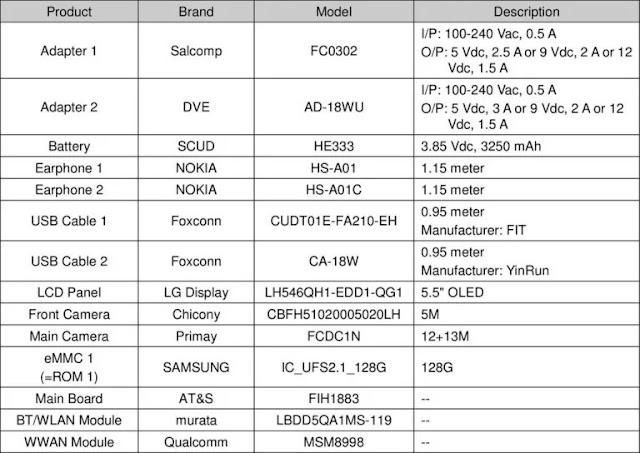 Spesifikasi Gahar Lengkap Nokia 9 Terlihat di FCC