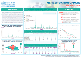 http://www.emro.who.int/images/stories/csr/documents/MERS-CoV_January_2019.pdf?ua=1&ua=1