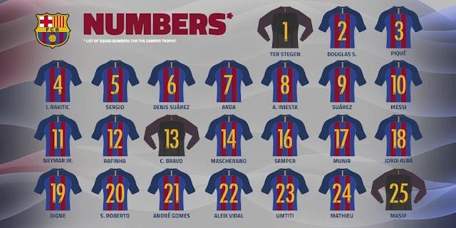 Barcelona squad shirt numbers 2016/2017