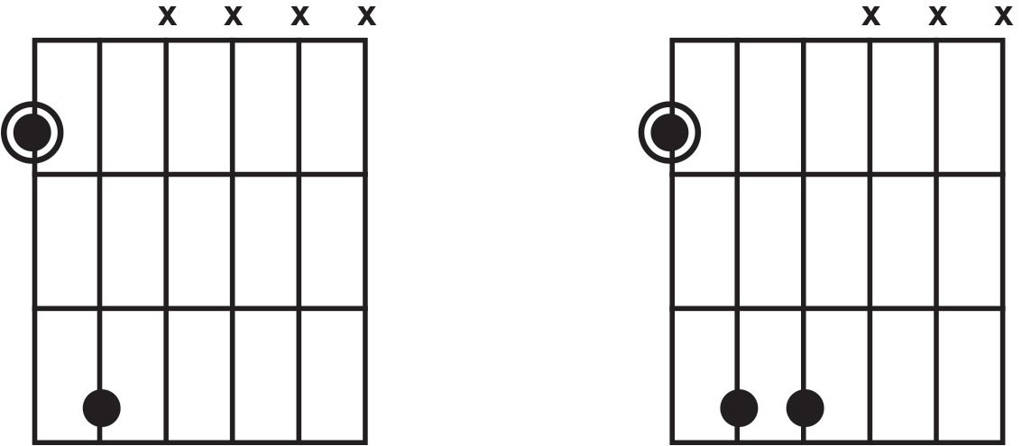 Harmonic Structure In The Style Of Metallica Creative Guitar Studio