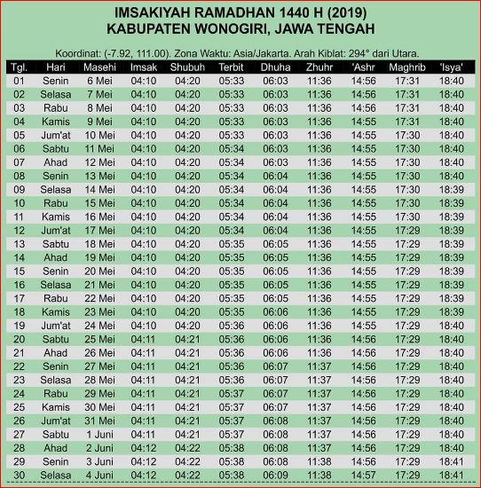Jadwal Sholat dan Imsakiyah Wonogiri-Ramadhan 2019-Waktu Maghrib, Waktu Imsak, dan Waktu Shubuh di Wilayah Kabupaten Wonogiri dan Sekitarnya-Bulan Puasa 2019-1440 Hijriyah.