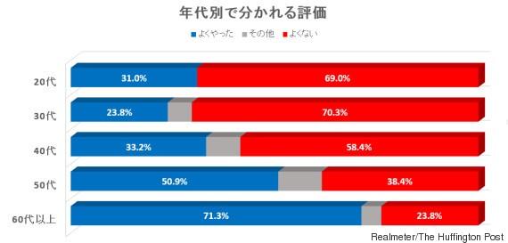 Australia-Japan Community Network (AJCN): 歴史を捏造(Whitewash)するものは誰か?