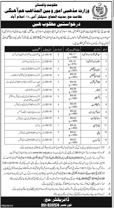 Government Jobs in Wazarat E Mazhabi Amoor Pakistan Jobs