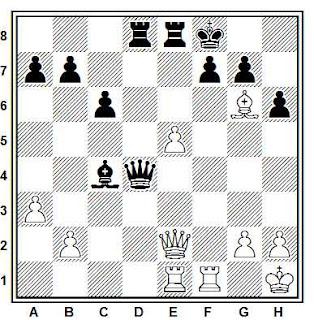 Posición de la partida Gergel - Nikilin (URSS, 1987)