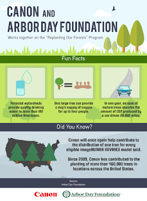 "Canon Support Arbor Day Foundation's ""Replanting Our Forests"" Program"
