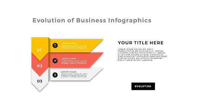 Evolution of Business Infographic Free PowerPoint Template Slide 5