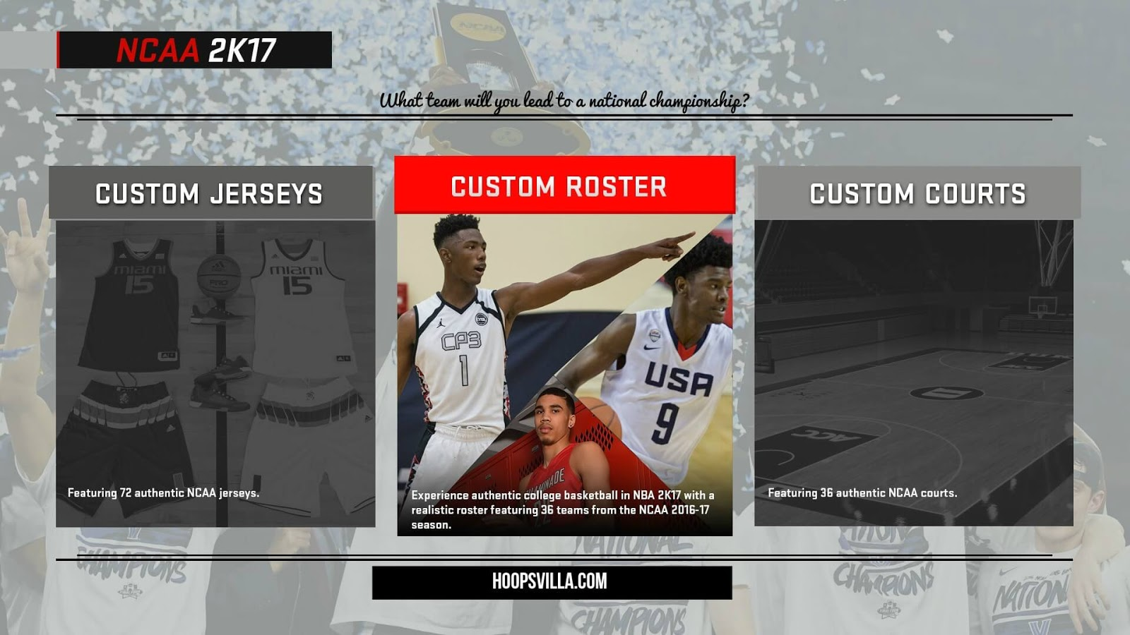 How to Play College basketball in NBA 2k17 : NCAA 2k17 Custom Roster (PS4) - HoopsVilla