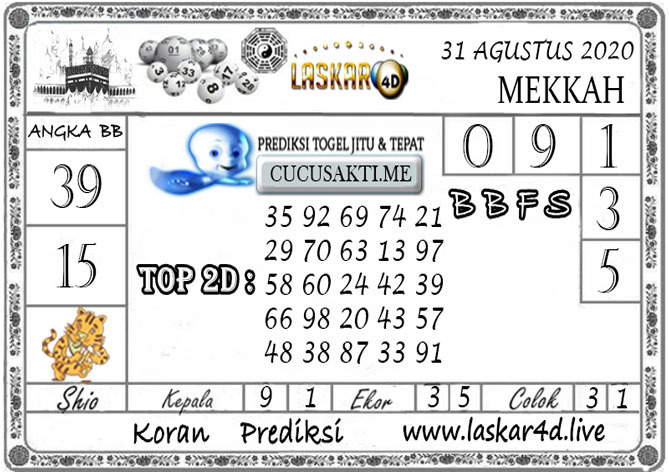 Prediksi Togel MEKKAH LASKAR4D 31 AGUSTUS 2020