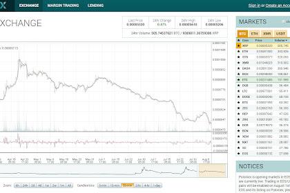 Market bitcoin terbesar di dunia