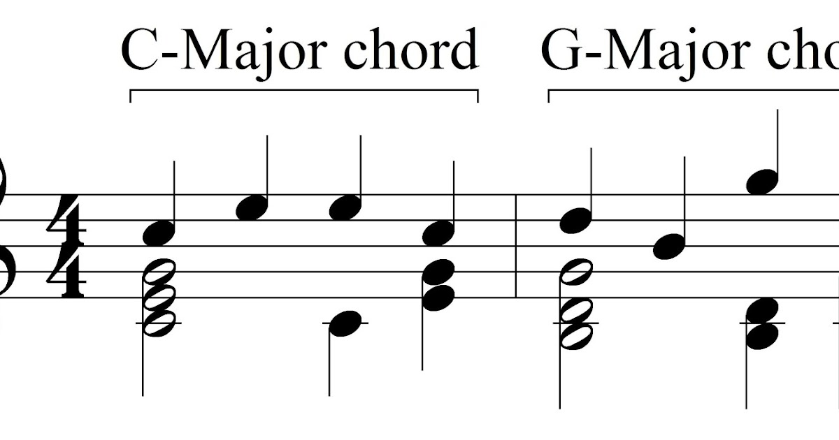 Music Theory Chord Tones And Non Chord Tones