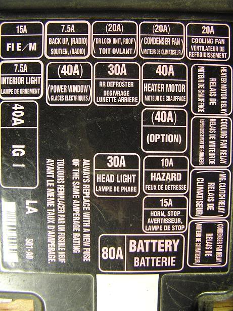 type r blog june 2015 honda civic ek fuse box diagram