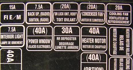 Type R Blog: 1996  2000 Honda Civic EK Fuses