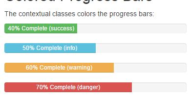 Infallible Techie: Bootstrap Progress Bars